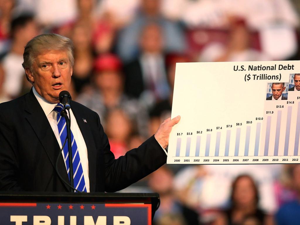поздравления рост госдолга сша при трампе обиделся